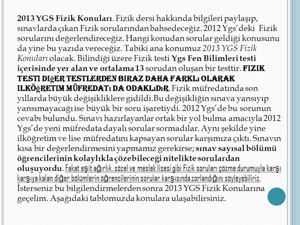 2013 YGS Fizik Konuları.