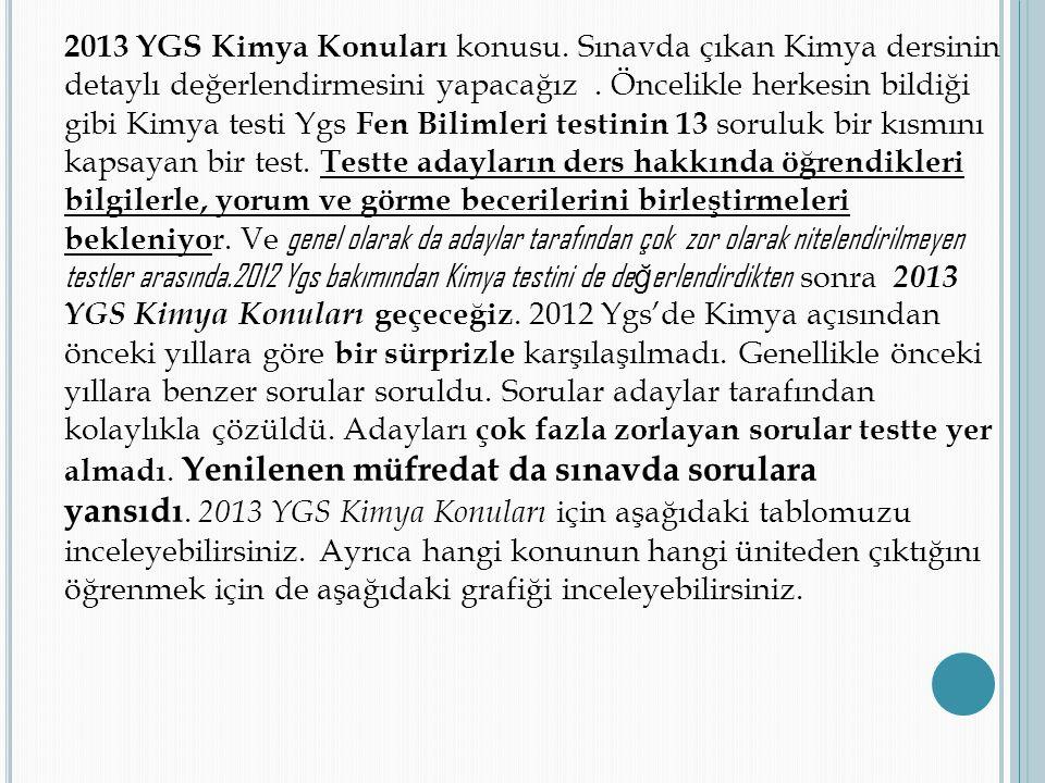 2013 YGS Kimya Konuları konusu