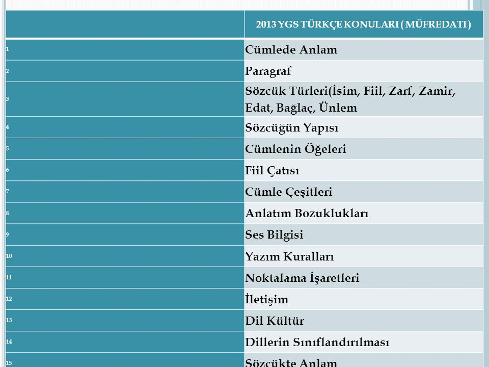 2013 YGS TÜRKÇE KONULARI ( MÜFREDATI )