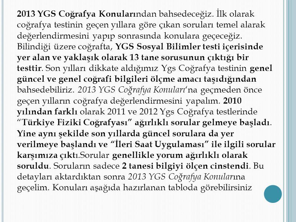2013 YGS Coğrafya Konularından bahsedeceğiz