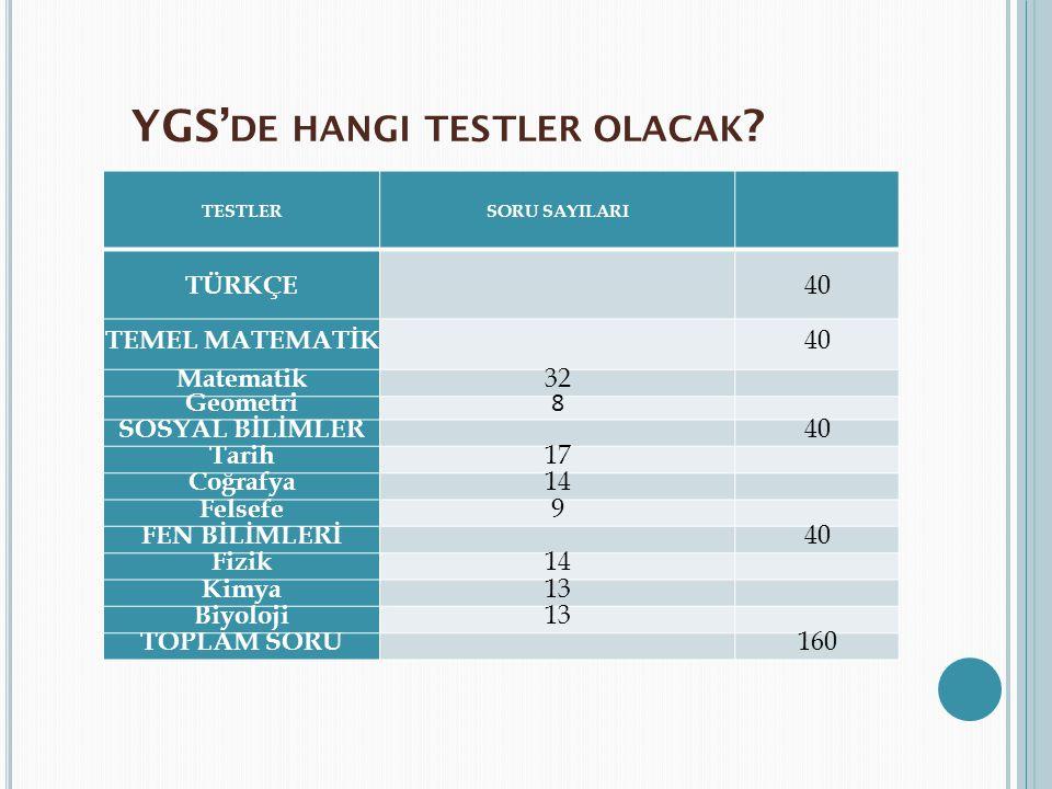 YGS'de hangi testler olacak