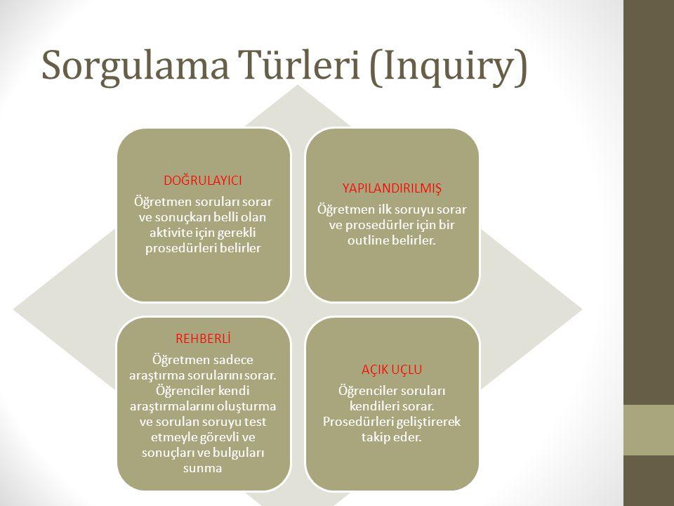 Sorgulama Türleri (Inquiry)