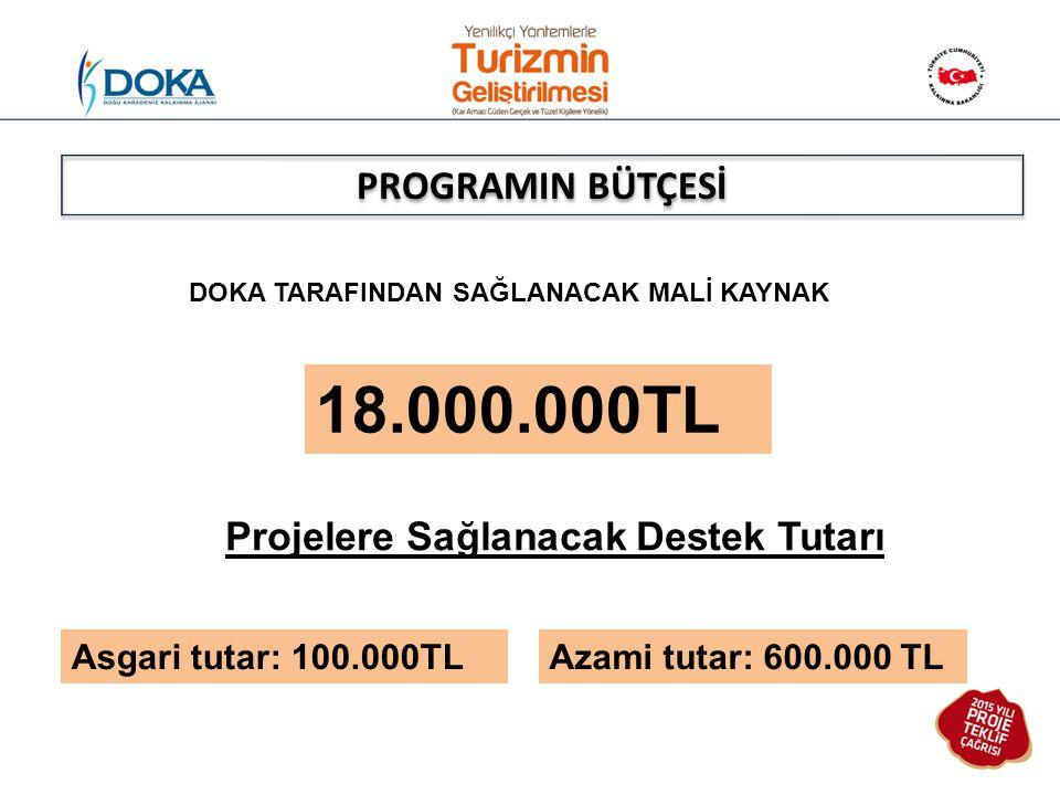 18.000.000TL PROGRAMIN BÜTÇESİ Projelere Sağlanacak Destek Tutarı