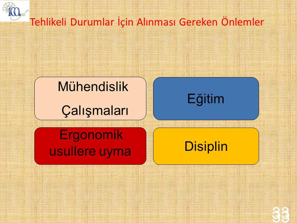 Ergonomik 33 33 Mühendislik Eğitim Çalışmaları Disiplin usullere uyma
