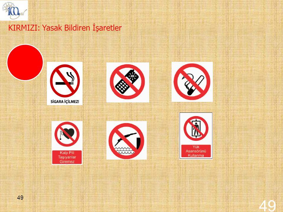 KIRMIZI: Yasak Bildiren İşaretler