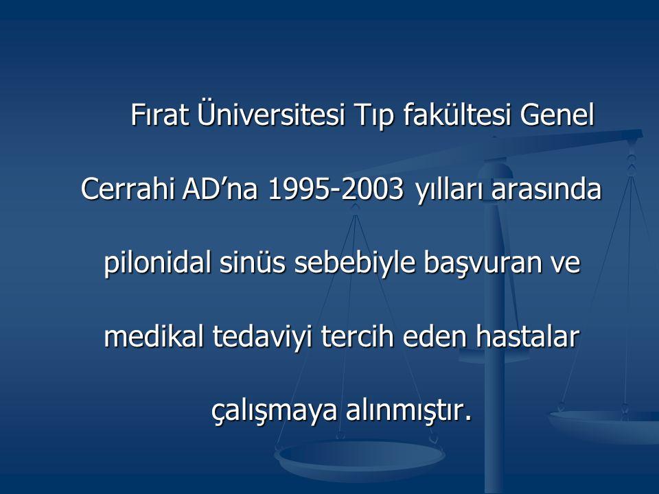 Fırat Üniversitesi Tıp fakültesi Genel Cerrahi AD'na 1995-2003 yılları arasında pilonidal sinüs sebebiyle başvuran ve medikal tedaviyi tercih eden hastalar çalışmaya alınmıştır.