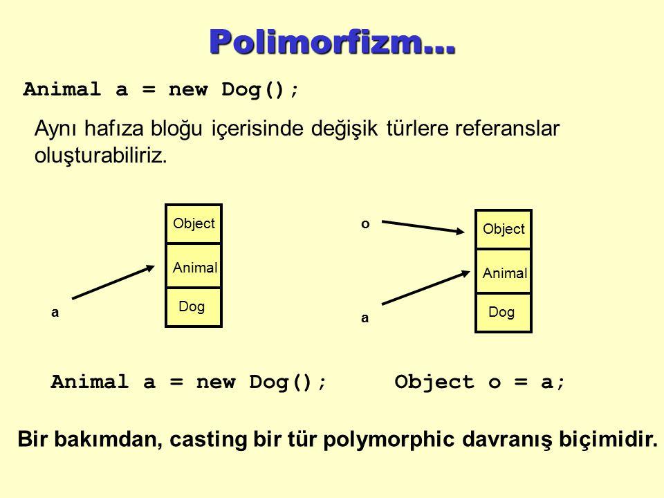 Polimorfizm... Animal a = new Dog();