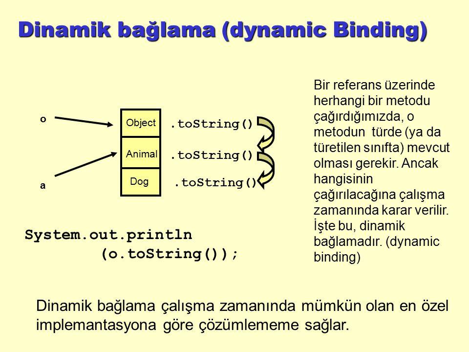 Dinamik bağlama (dynamic Binding)