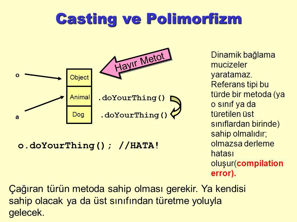 Casting ve Polimorfizm