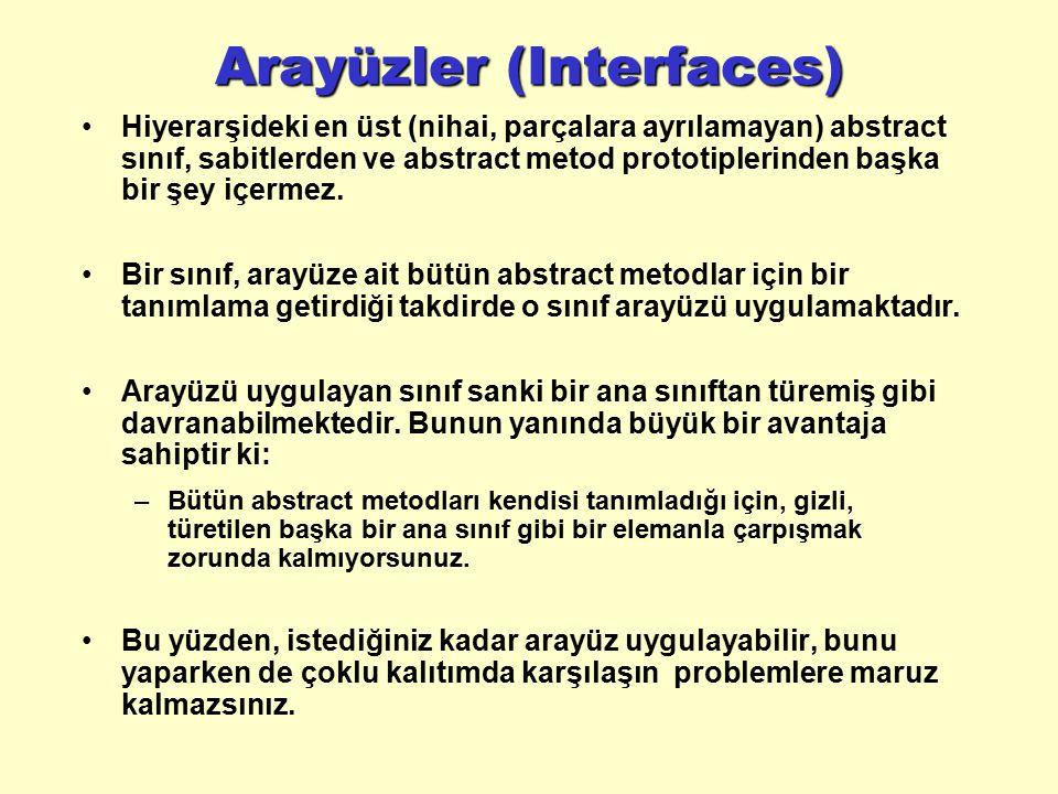 Arayüzler (Interfaces)