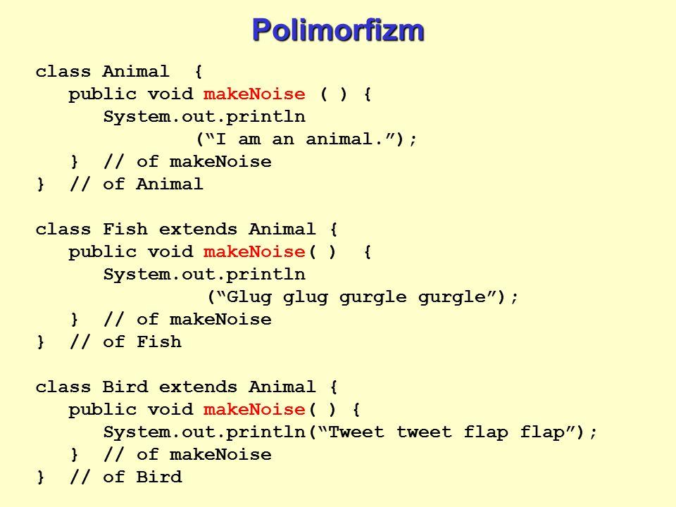 Polimorfizm class Animal { public void makeNoise ( ) {