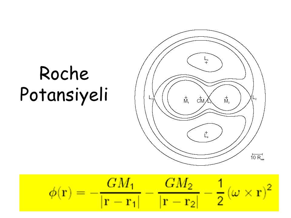 Roche Potansiyeli