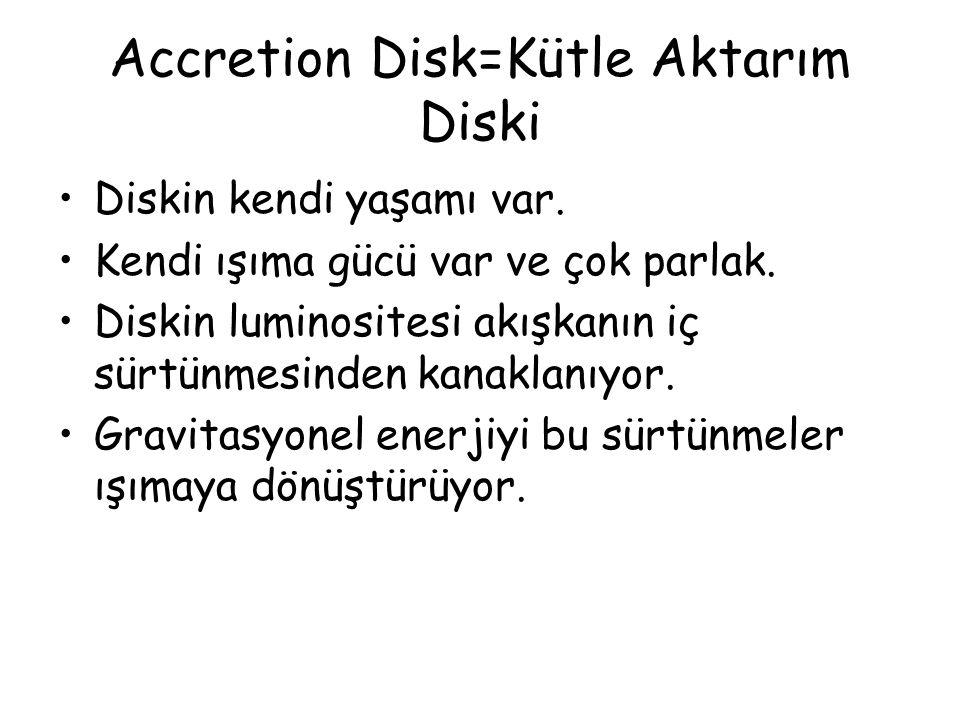 Accretion Disk=Kütle Aktarım Diski