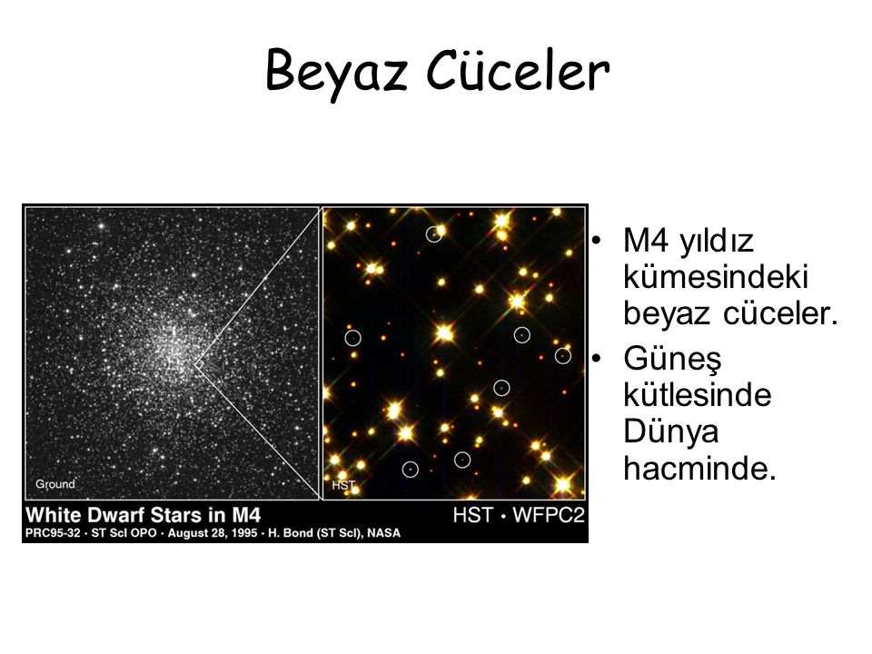 Beyaz Cüceler M4 yıldız kümesindeki beyaz cüceler.