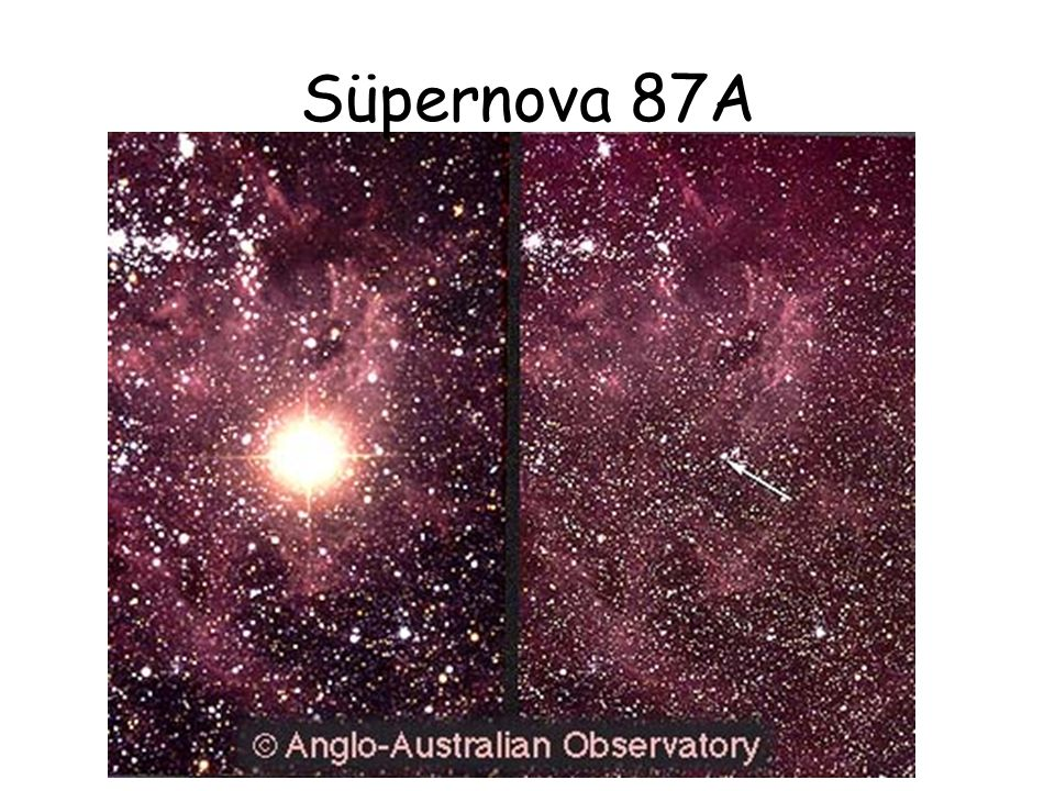Süpernova 87A