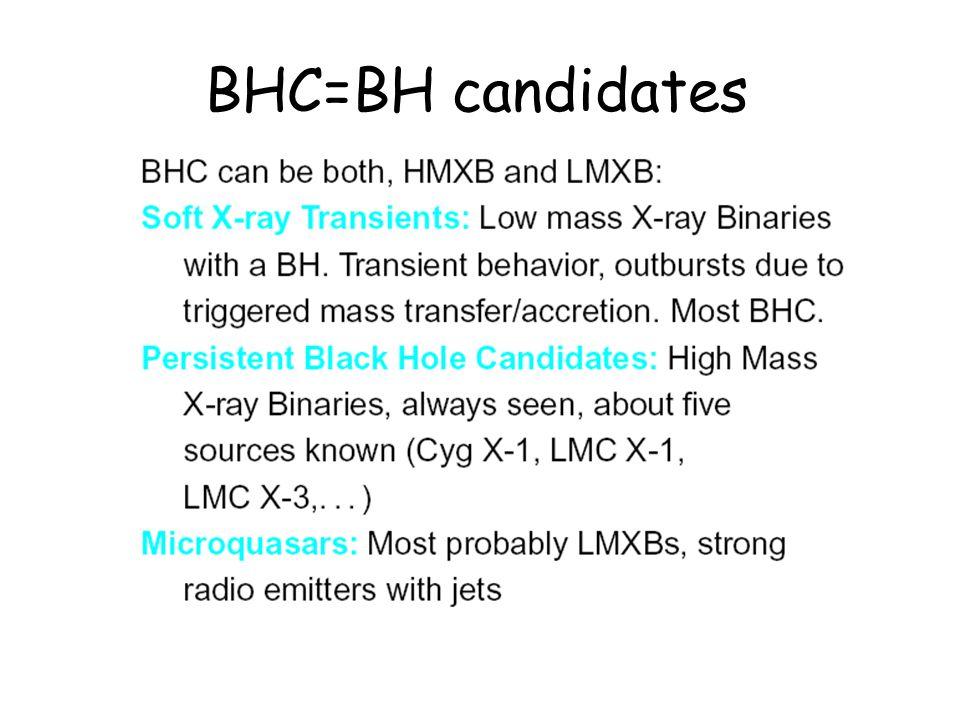 BHC=BH candidates