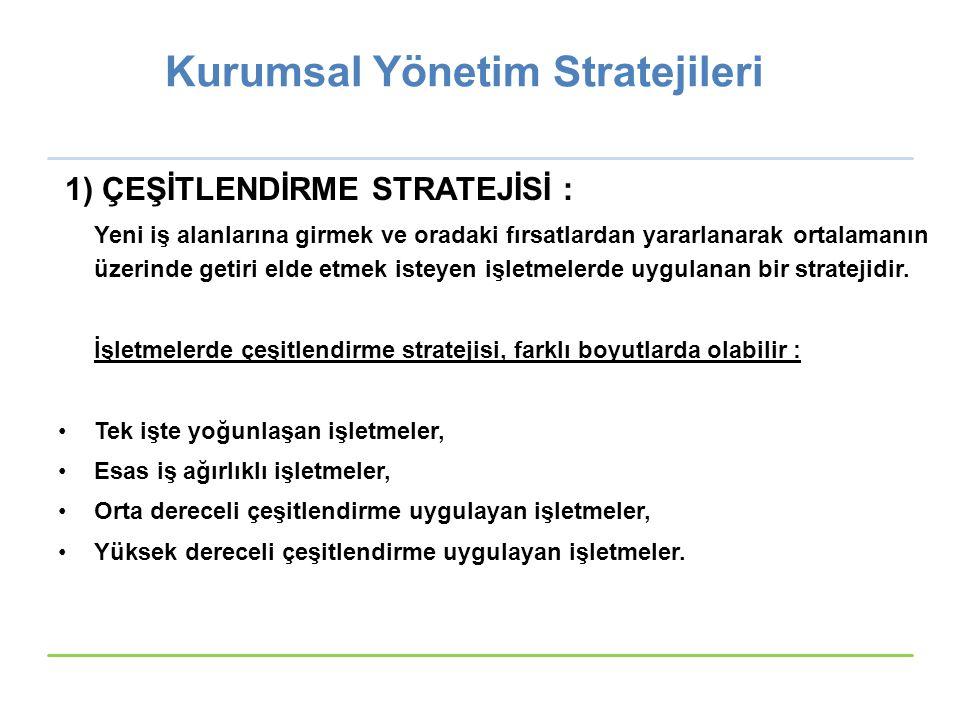 Kurumsal Yönetim Stratejileri