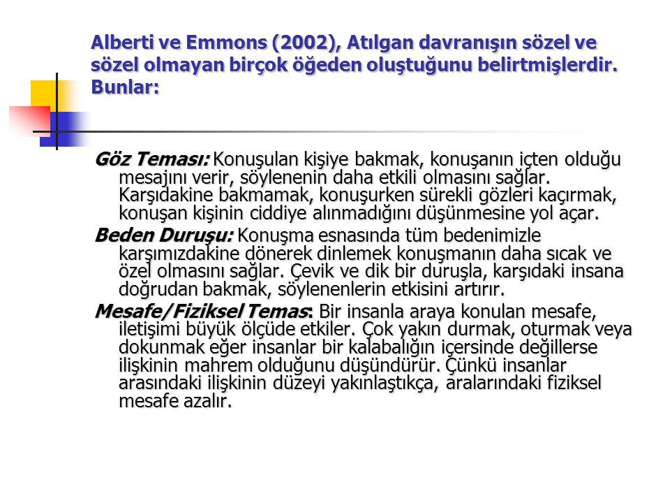 Alberti ve Emmons (2002), Atılgan davranışın sözel ve sözel olmayan birçok öğeden oluştuğunu belirtmişlerdir. Bunlar: