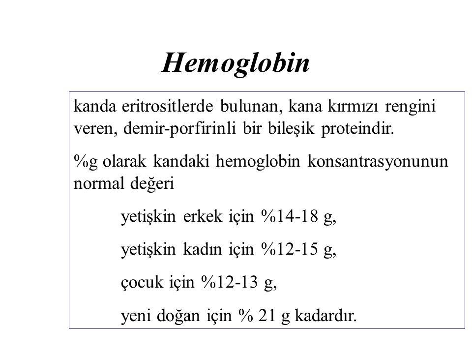 Hemoglobin kanda eritrositlerde bulunan, kana kırmızı rengini veren, demir-porfirinli bir bileşik proteindir.
