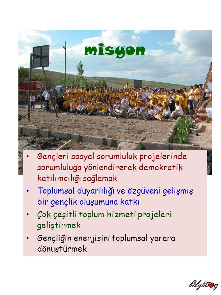 misyon Gençleri sosyal sorumluluk projelerinde sorumluluğa yönlendirerek demokratik katılımcılığı sağlamak.