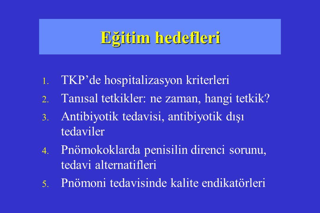 Eğitim hedefleri TKP'de hospitalizasyon kriterleri