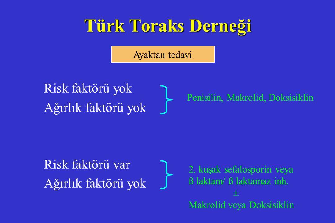 Türk Toraks Derneği Risk faktörü yok Ağırlık faktörü yok