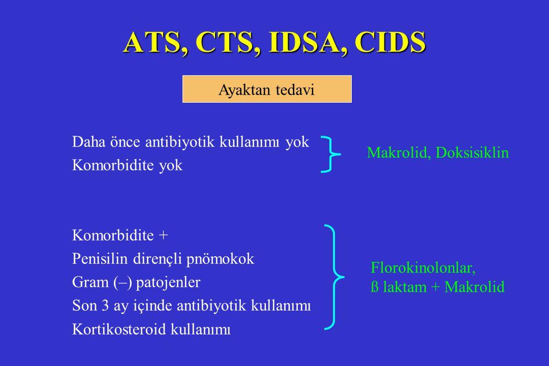 ATS, CTS, IDSA, CIDS Ayaktan tedavi