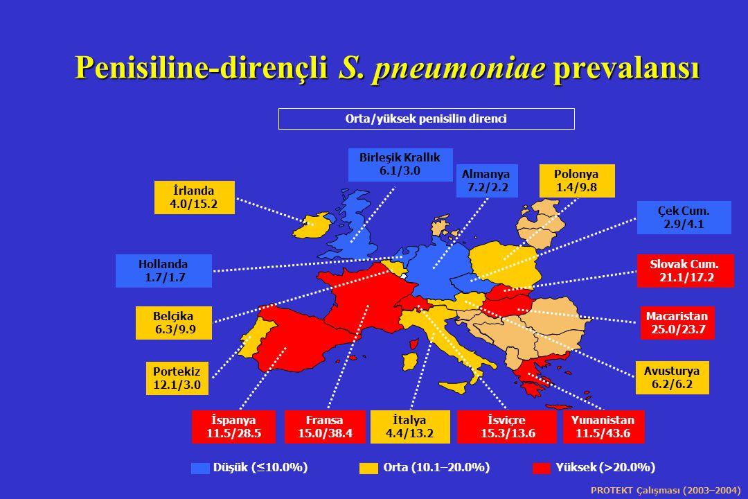Penisiline-dirençli S. pneumoniae prevalansı