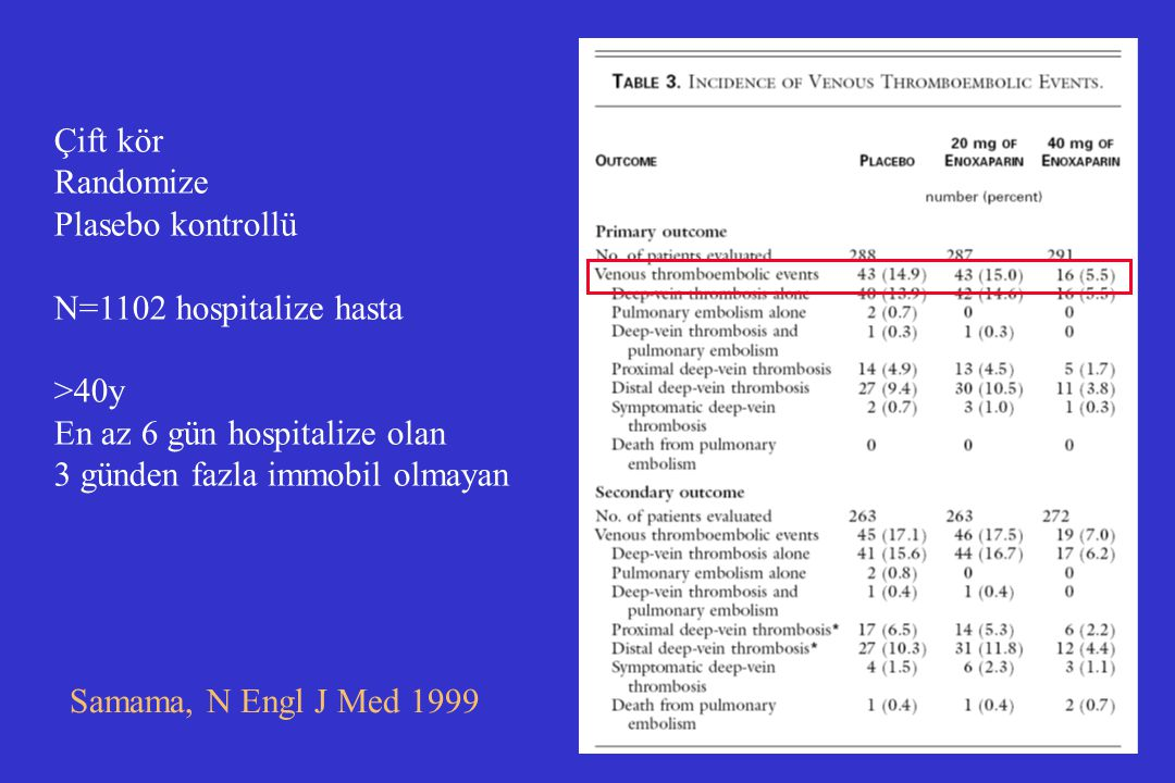 Çift kör Randomize. Plasebo kontrollü. N=1102 hospitalize hasta. >40y. En az 6 gün hospitalize olan.