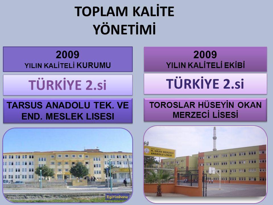 TOPLAM KALİTE YÖNETİMİ TÜRKİYE 2.si TÜRKİYE 2.si