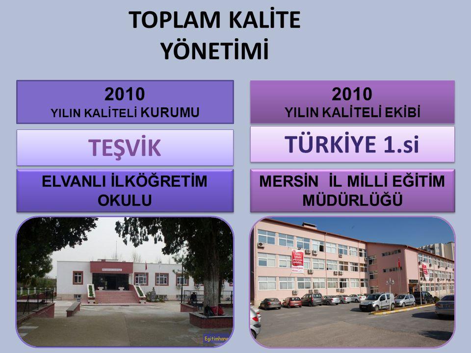 TOPLAM KALİTE YÖNETİMİ TÜRKİYE 1.si TEŞVİK
