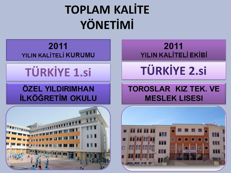 TOPLAM KALİTE YÖNETİMİ TÜRKİYE 2.si TÜRKİYE 1.si