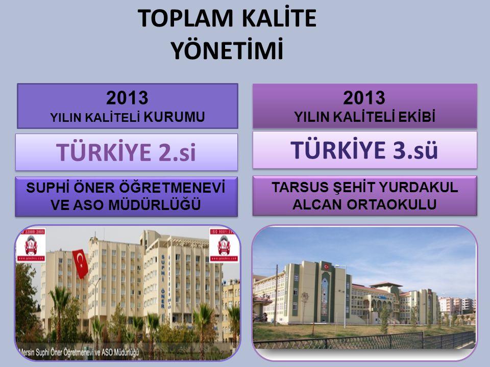 TOPLAM KALİTE YÖNETİMİ TÜRKİYE 2.si TÜRKİYE 3.sü