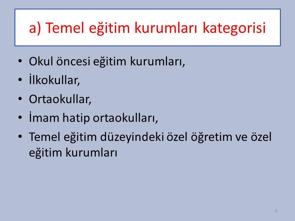 a) Temel eğitim kurumları kategorisi