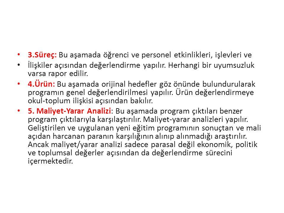 3.Süreç: Bu aşamada öğrenci ve personel etkinlikleri, işlevleri ve