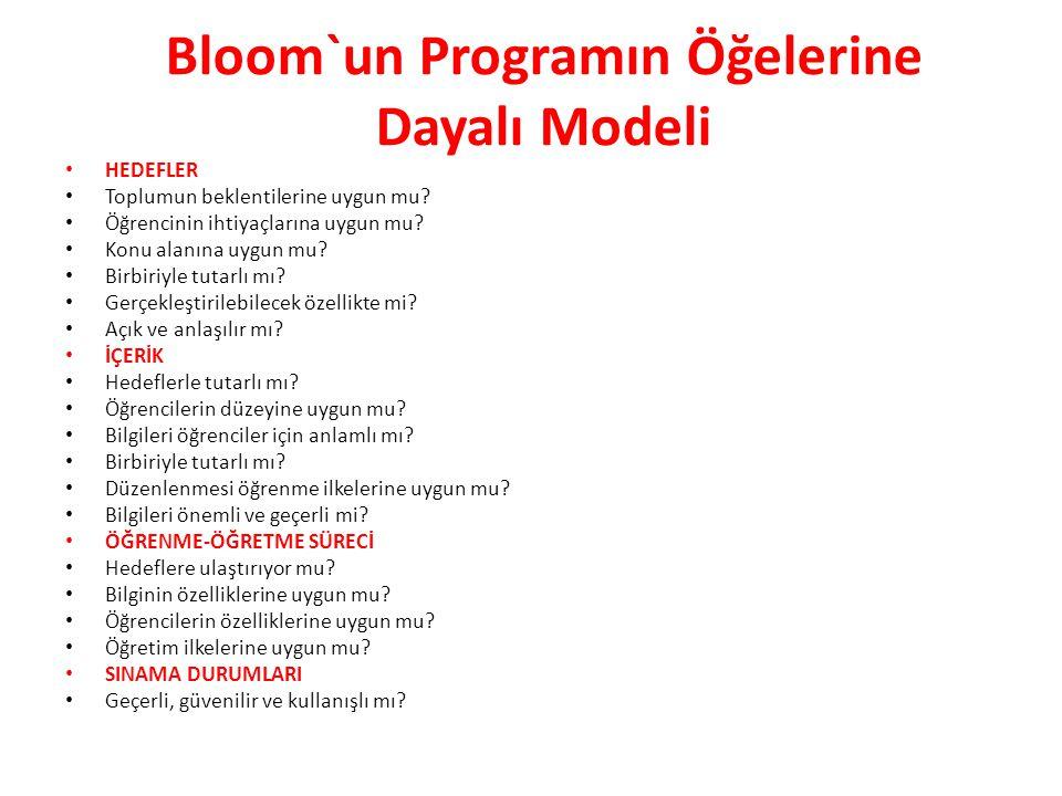 Bloom`un Programın Öğelerine Dayalı Modeli