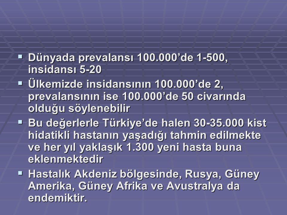 Dünyada prevalansı 100.000'de 1-500, insidansı 5-20
