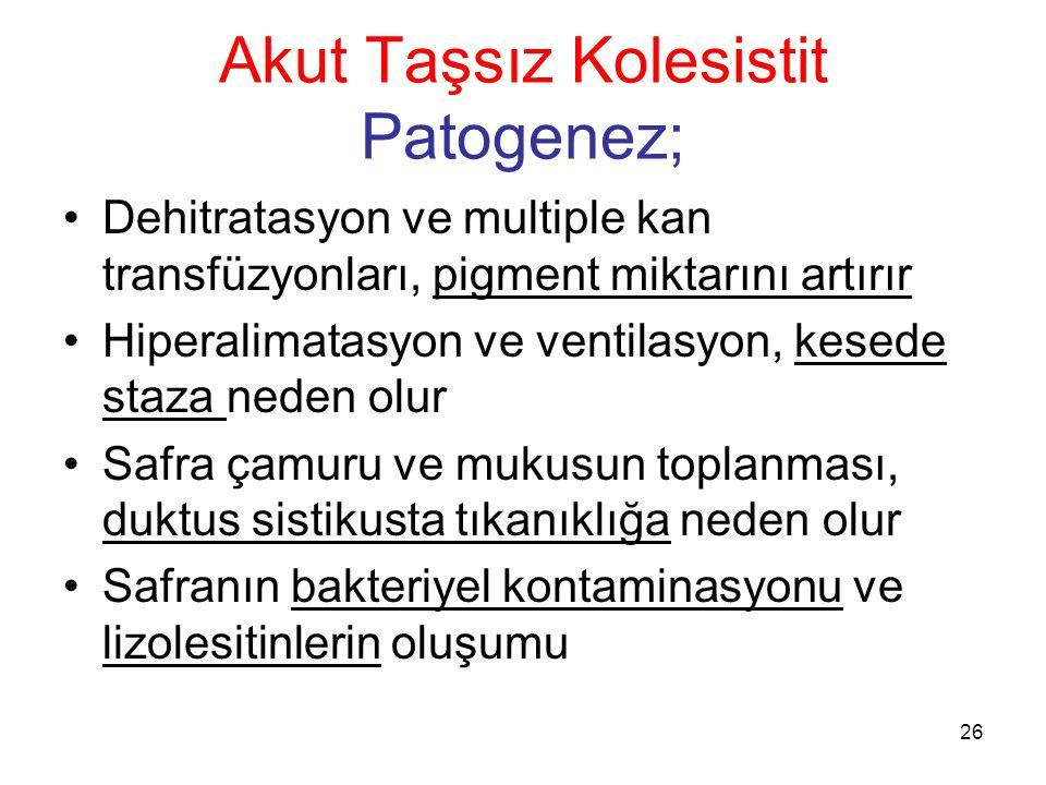 Akut Taşsız Kolesistit Patogenez;