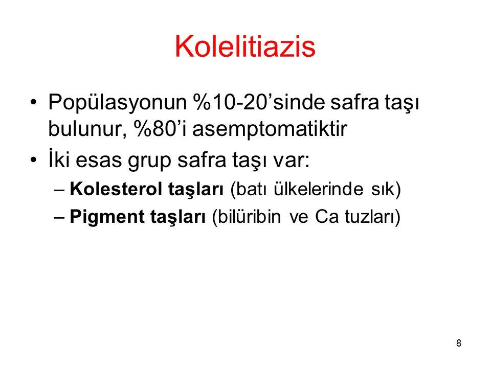Kolelitiazis Popülasyonun %10-20'sinde safra taşı bulunur, %80'i asemptomatiktir. İki esas grup safra taşı var: