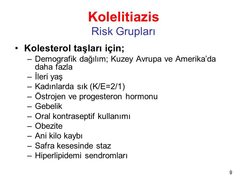 Kolelitiazis Risk Grupları