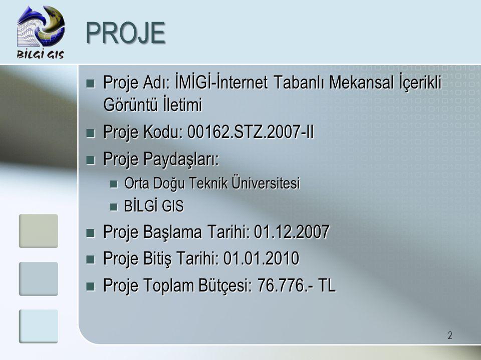 PROJE Proje Adı: İMİGİ-İnternet Tabanlı Mekansal İçerikli Görüntü İletimi. Proje Kodu: 00162.STZ.2007-II.