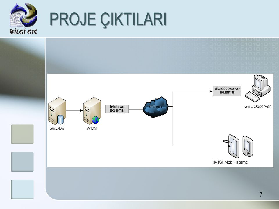 PROJE ÇIKTILARI The company is one of the leading GIS & CCIS Application Software development companies in Turkey.