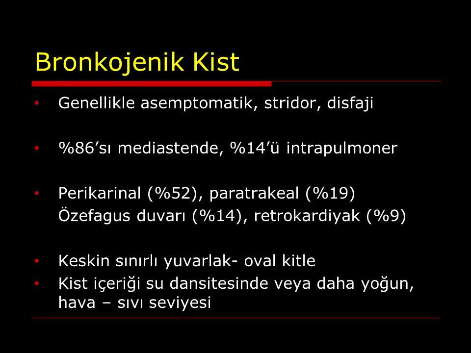 Bronkojenik Kist Genellikle asemptomatik, stridor, disfaji