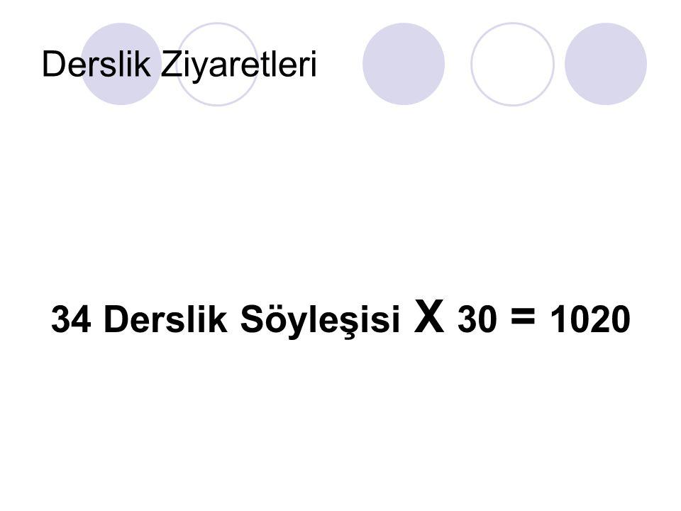 Derslik Ziyaretleri 34 Derslik Söyleşisi X 30 = 1020