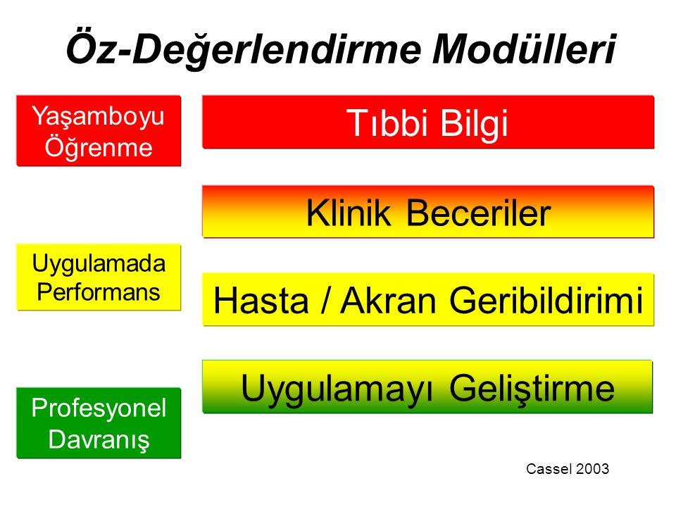 Öz-Değerlendirme Modülleri