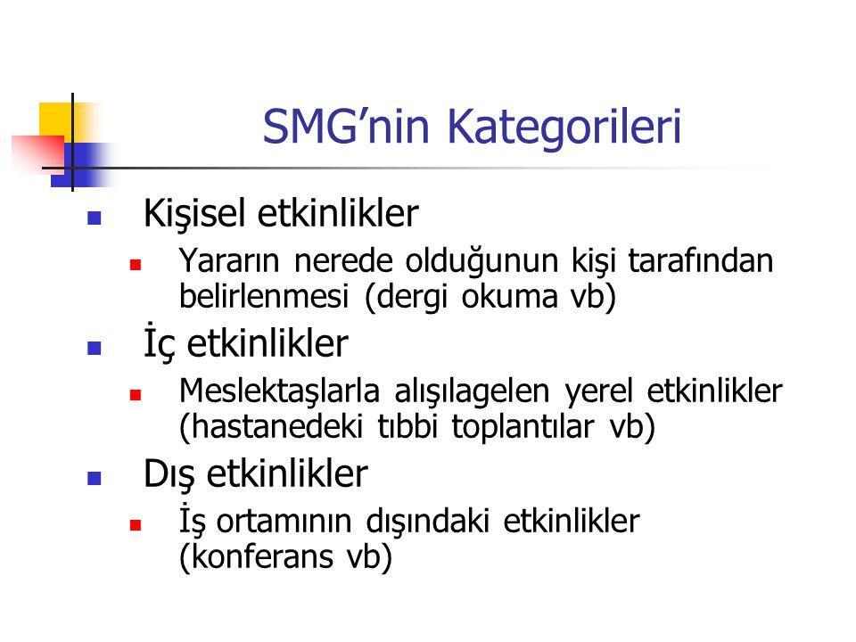 SMG'nin Kategorileri Kişisel etkinlikler İç etkinlikler