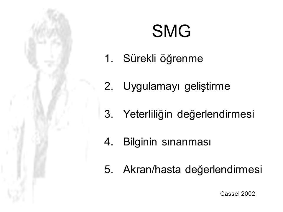 SMG Sürekli öğrenme Uygulamayı geliştirme Yeterliliğin değerlendirmesi