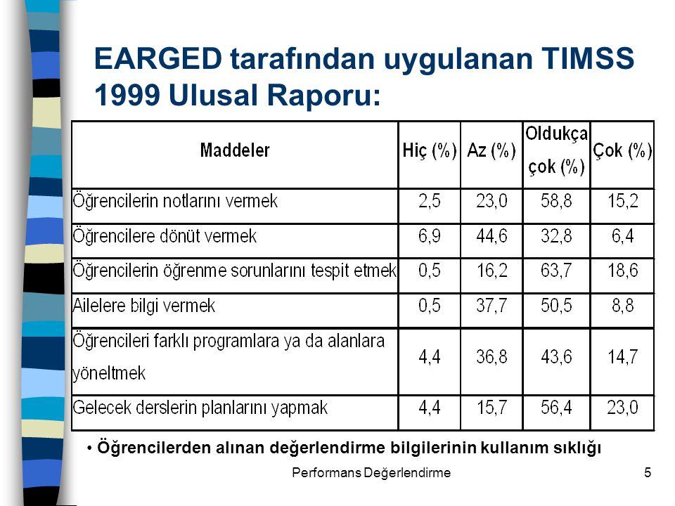 EARGED tarafından uygulanan TIMSS 1999 Ulusal Raporu: