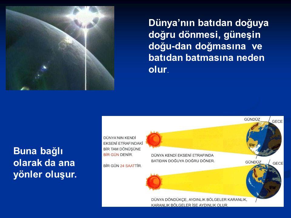 Dünya'nın batıdan doğuya doğru dönmesi, güneşin doğu-dan doğmasına ve batıdan batmasına neden olur.
