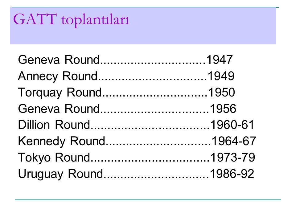 GATT toplantıları Geneva Round...............................1947